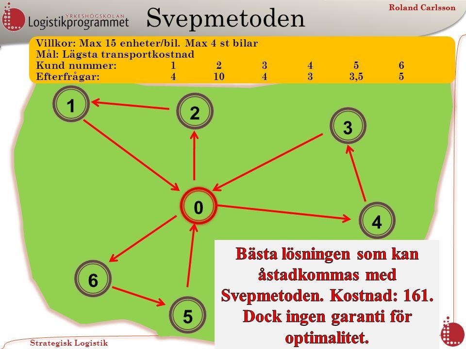Roland Carlsson Strategisk Logistik 2016 Roland Carlsson Svepmetoden Villkor: Max 15 enheter/bil.