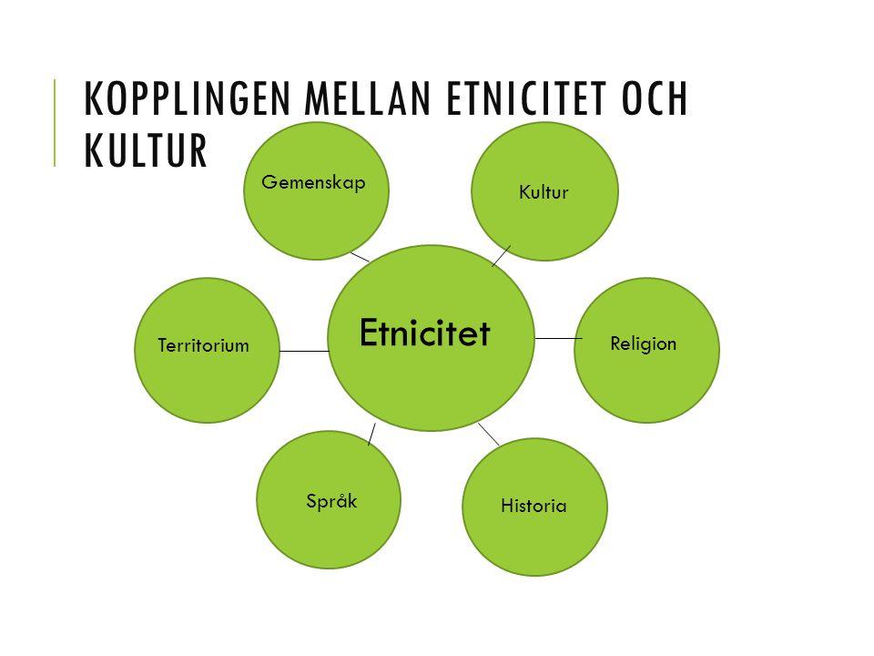 KOPPLINGEN MELLAN ETNICITET OCH KULTUR Etnicitet Kultur Religion Historia Språk Territorium Gemenskap