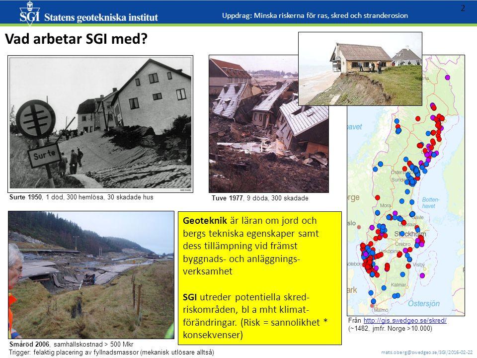 mats.oberg@swedgeo.se/SGI/2016-02-22 2 Vad arbetar SGI med.