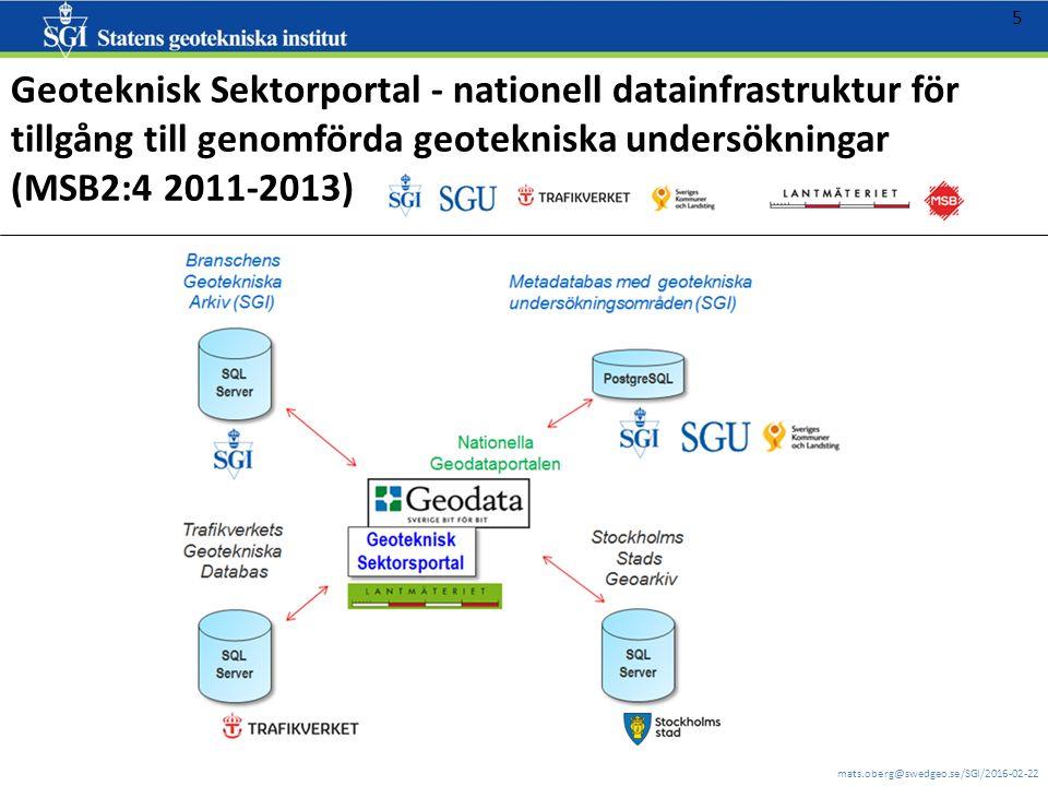 mats.oberg@swedgeo.se/SGI/2016-02-22 5 Geoteknisk Sektorportal - nationell datainfrastruktur för tillgång till genomförda geotekniska undersökningar (