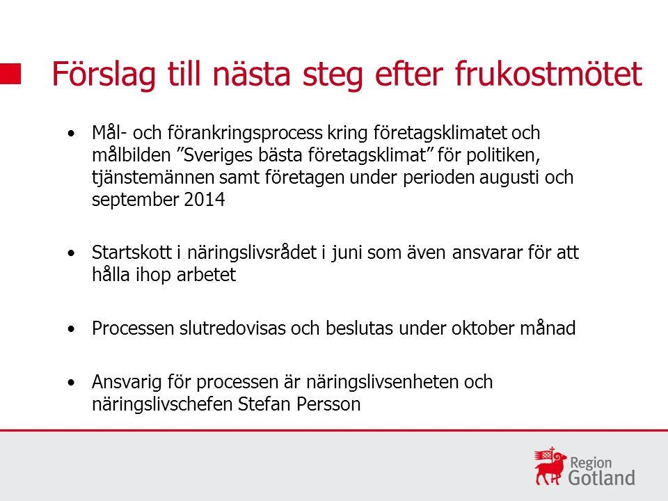 Förslag till nästa steg efter frukostmötet Mål- och förankringsprocess kring företagsklimatet och målbilden Sveriges bästa företagsklimat för politiken, tjänstemännen samt företagen under perioden augusti och september 2014 Startskott i näringslivsrådet i juni som även ansvarar för att hålla ihop arbetet Processen slutredovisas och beslutas under oktober månad Ansvarig för processen är näringslivsenheten och näringslivschefen Stefan Persson