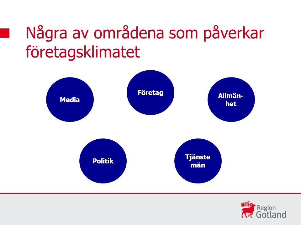 Några av områdena som påverkar företagsklimatet Företag Politik Tjänste män Media Allmän- het