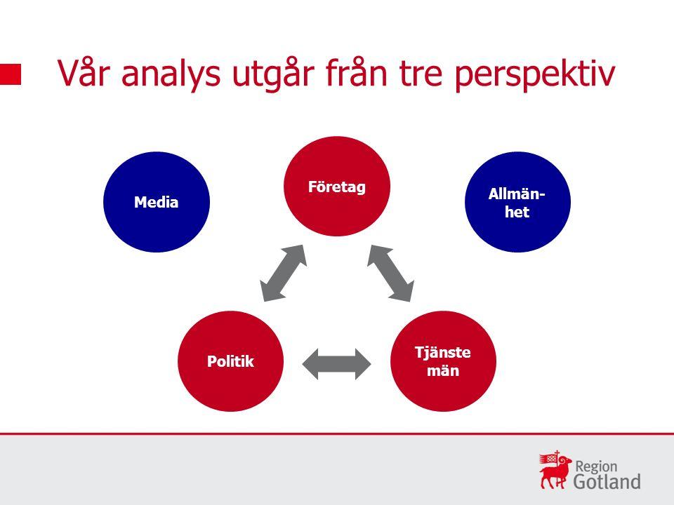 Vår analys utgår från tre perspektiv Företag Politik Tjänste män Media Allmän- het