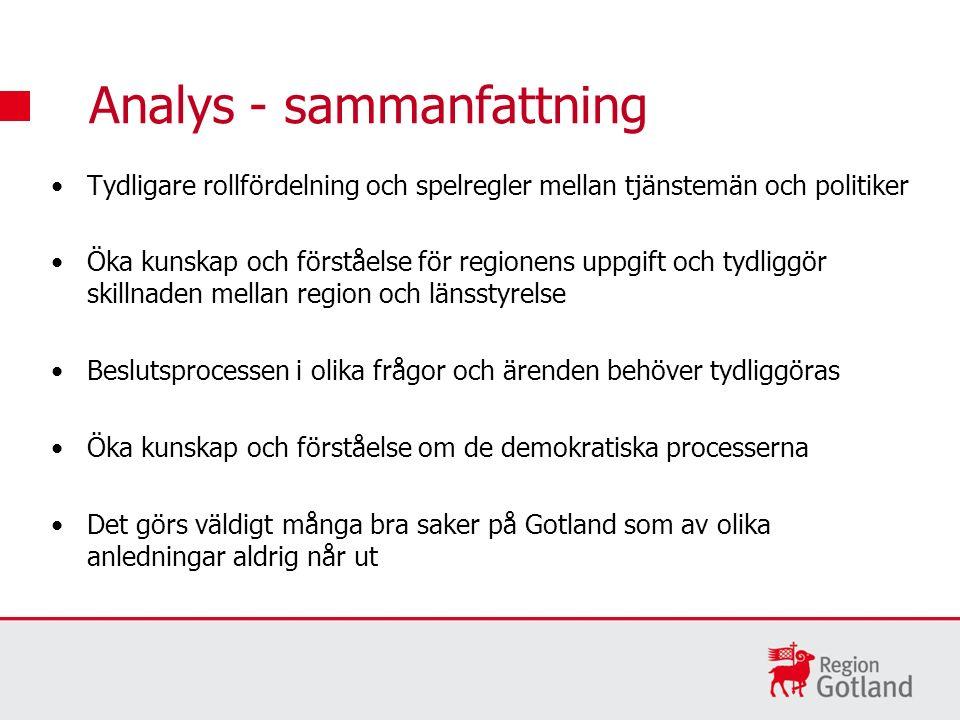 Analys - sammanfattning Tydligare rollfördelning och spelregler mellan tjänstemän och politiker Öka kunskap och förståelse för regionens uppgift och tydliggör skillnaden mellan region och länsstyrelse Beslutsprocessen i olika frågor och ärenden behöver tydliggöras Öka kunskap och förståelse om de demokratiska processerna Det görs väldigt många bra saker på Gotland som av olika anledningar aldrig når ut