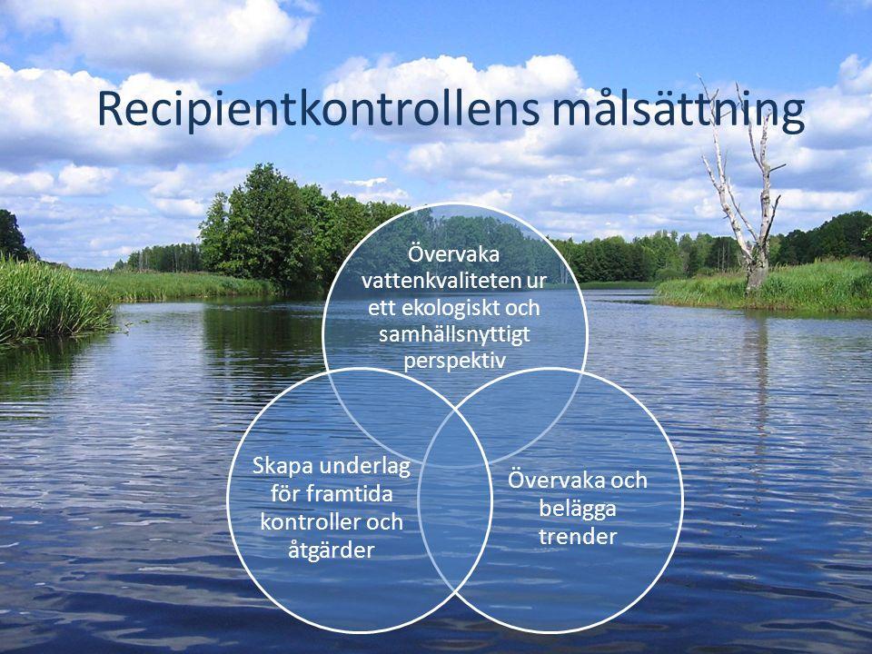 Recipientkontrollens målsättning Övervaka vattenkvaliteten ur ett ekologiskt och samhällsnyttigt perspektiv Övervaka och belägga trender Skapa underlag för framtida kontroller och åtgärder