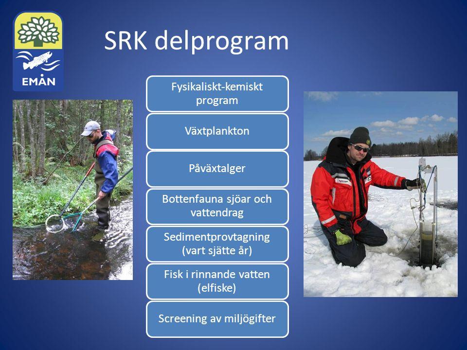 SRK delprogram Fysikaliskt-kemiskt program VäxtplanktonPåväxtalger Bottenfauna sjöar och vattendrag Sedimentprovtagning (vart sjätte år) Fisk i rinnande vatten (elfiske) Screening av miljögifter