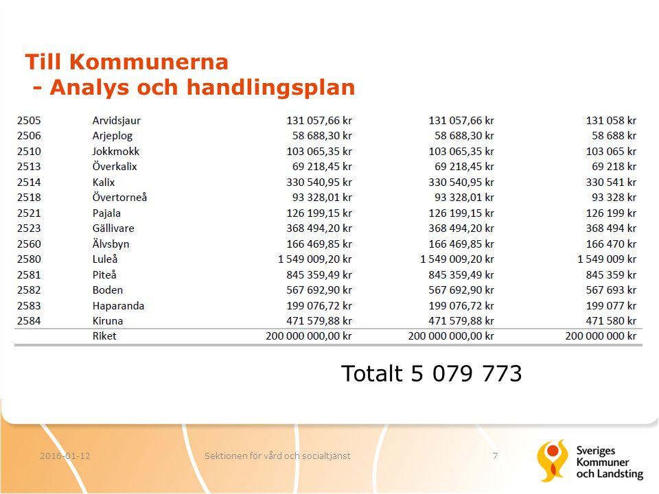 Till Kommunerna - Analys och handlingsplan 2016-01-12Sektionen för vård och socialtjänst7 Totalt 5 079 773