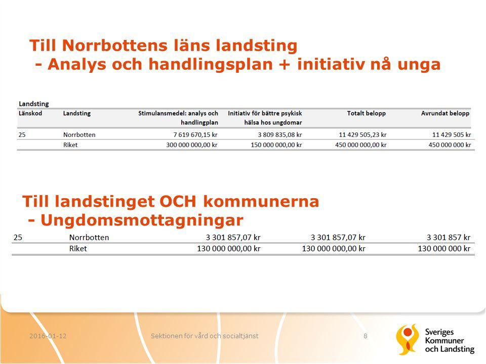 Till Norrbottens läns landsting - Analys och handlingsplan + initiativ nå unga 2016-01-12Sektionen för vård och socialtjänst8 Till landstinget OCH kommunerna - Ungdomsmottagningar