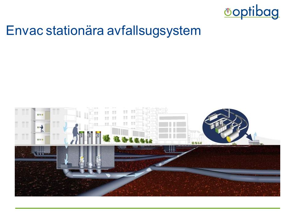 Envac stationära avfallsugsystem