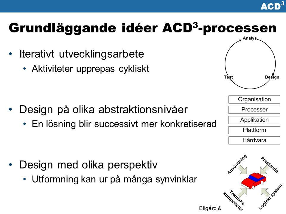 ACD 3 Bligård & Simonsen www.acd3.se ACD ³ -matrisen Länk till matris
