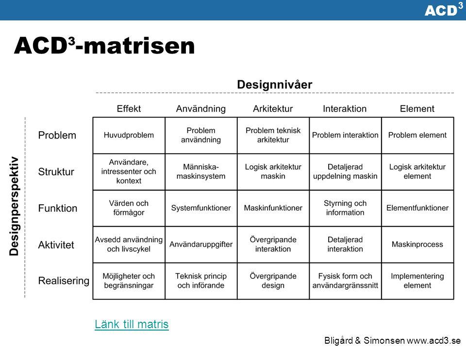 ACD 3 Bligård & Simonsen www.acd3.se Abstraktionsnivå design Effekt - Den effekt som maskinen har för avsikt att uppnå sin omgivning Användning -Hur maskinen ska användas av människan i systemet Arkitektur -Den teknisks arkitektur för maskinen Interaktion -Hur samspelet mellan människan och maskinen sker i detalj Element - Maskinsystemets tekniska element Matrismodell design