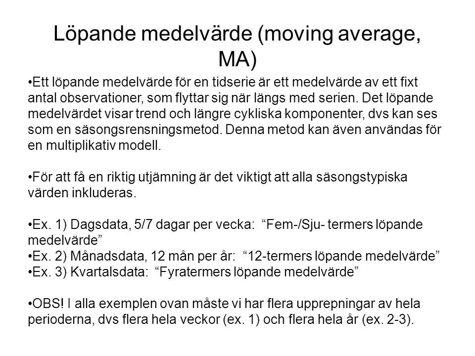 Löpande medelvärde (moving average, MA) Ett löpande medelvärde för en tidserie är ett medelvärde av ett fixt antal observationer, som flyttar sig när längs med serien.