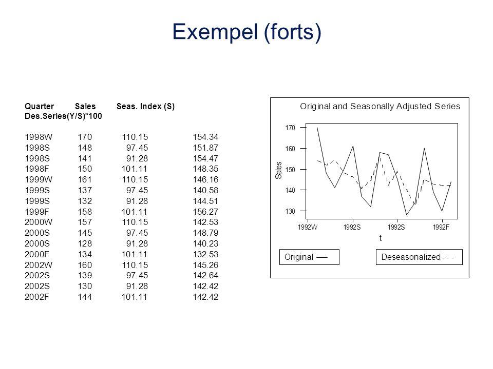 Exempel (forts) Quarter Sales Seas.