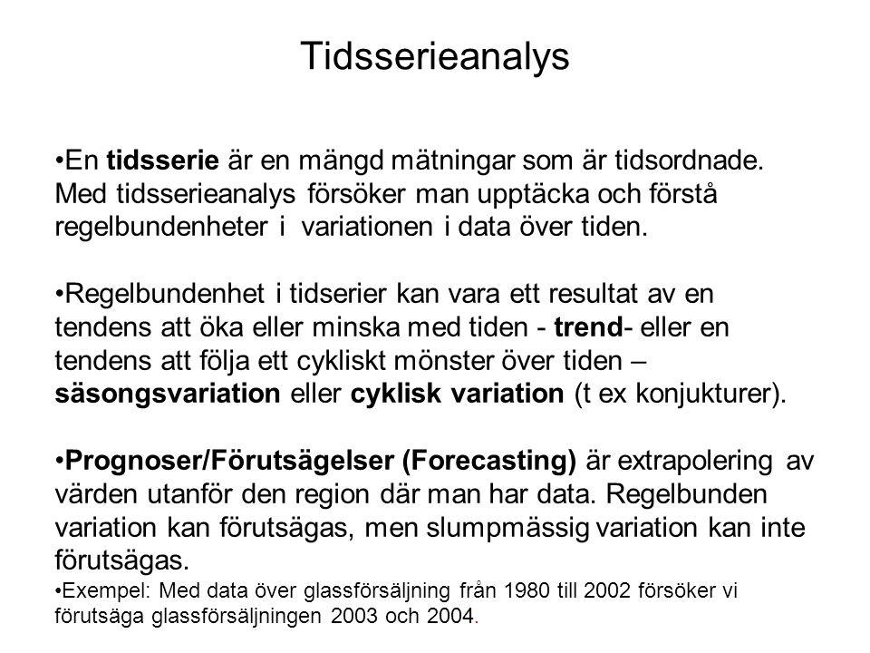 Tidsserieanalys (forts.) Tidsserieanalys handlar ofta om att dela upp tidsserievariabeln, Y t, i komponenter så som trend (T), konjunkur (C), säsong (S) och slump (I).