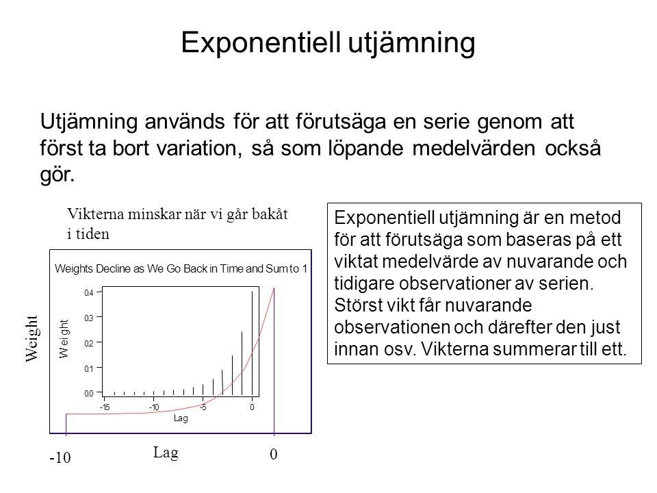 Exponentiell utjämning Utjämning används för att förutsäga en serie genom att först ta bort variation, så som löpande medelvärden också gör.