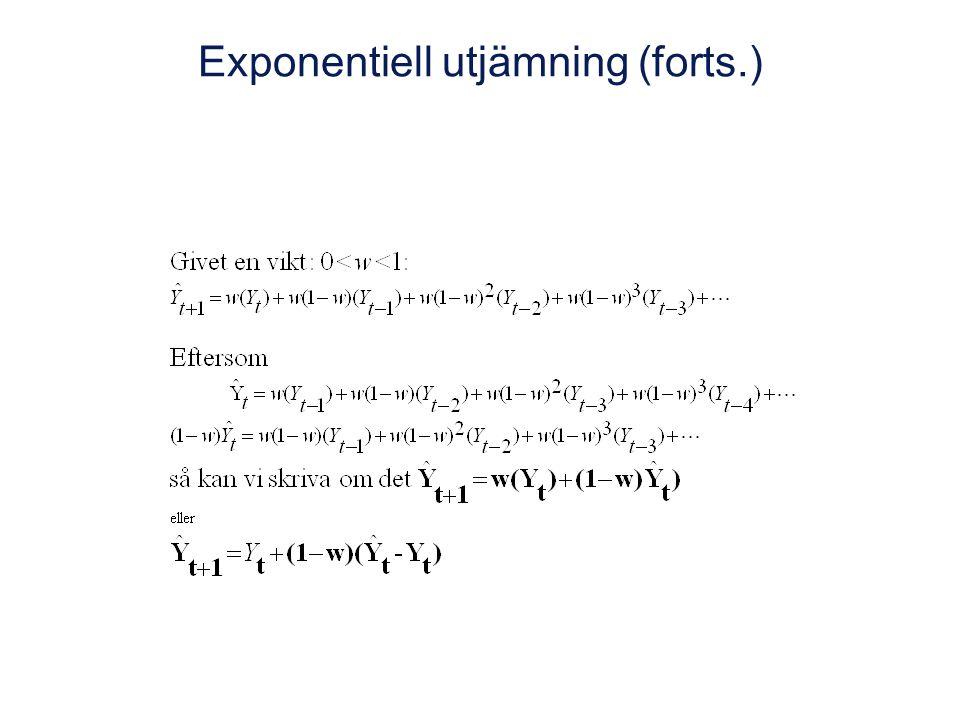 Exponentiell utjämning (forts.)