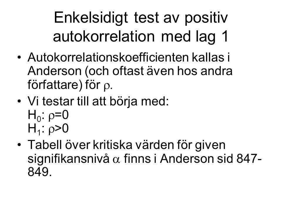 Enkelsidigt test av positiv autokorrelation med lag 1 Autokorrelationskoefficienten kallas i Anderson (och oftast även hos andra författare) för  Vi testar till att börja med: H 0 :  =0 H 1 :  >0 Tabell över kritiska värden för given signifikansnivå  finns i Anderson sid 847- 849.