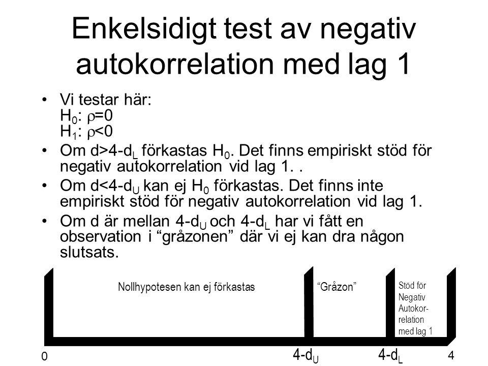 Enkelsidigt test av negativ autokorrelation med lag 1 Vi testar här: H 0 :  =0 H 1 :  <0 Om d>4-d L förkastas H 0.