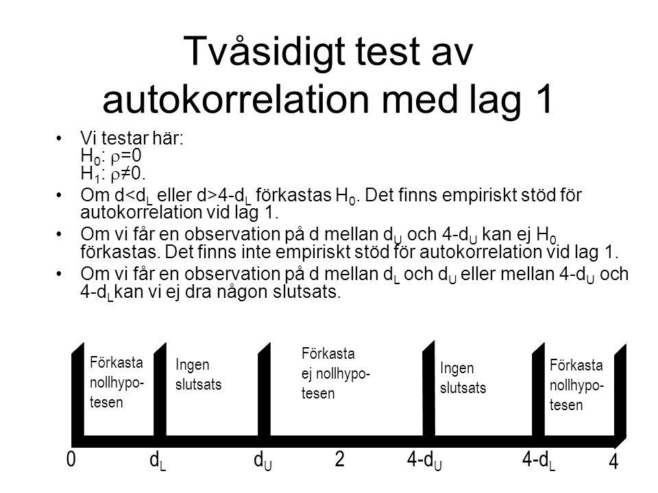 Vi testar här: H 0 :  =0 H 1 :  ≠0. Om d 4-d L förkastas H 0.