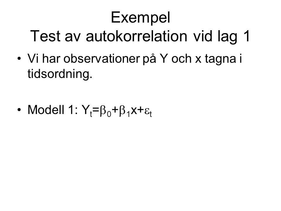 Exempel Test av autokorrelation vid lag 1 Vi har observationer på Y och x tagna i tidsordning.