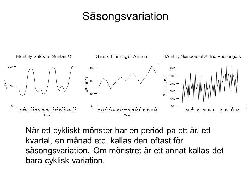 Positiv autokorrelation med lag 1 + + + + + + + Residualer Tid Om residualerna med ett stegs förskjutning, tenderar att ha samma tecken så har vi positiv autokorrelation med lag 1.