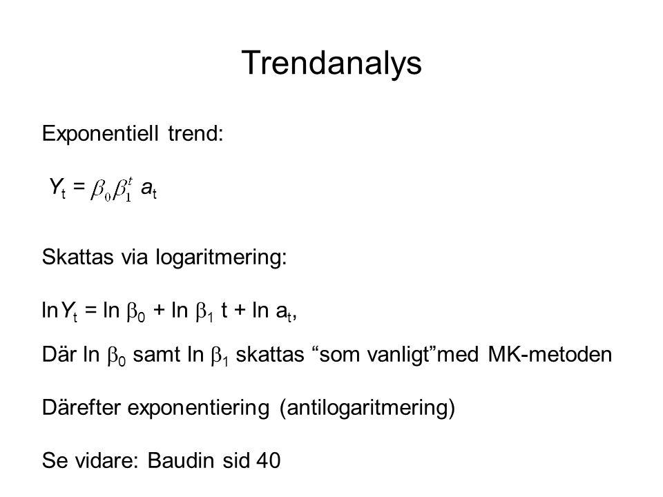 Trendanalys Exponentiell trend: Y t = a t Skattas via logaritmering: lnY t = ln  0 + ln  1 t + ln a t, Där ln  0 samt ln  1 skattas som vanligt med MK-metoden Därefter exponentiering (antilogaritmering) Se vidare: Baudin sid 40