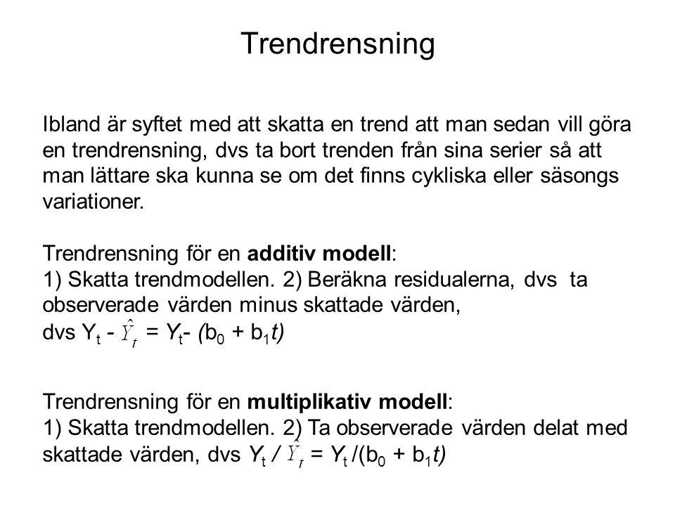 Förutsägelser (multiplikativ modell)