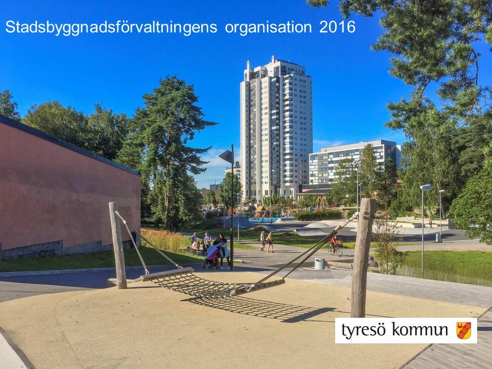 2016 Stadsbyggnadsförvaltningens organisation 2016