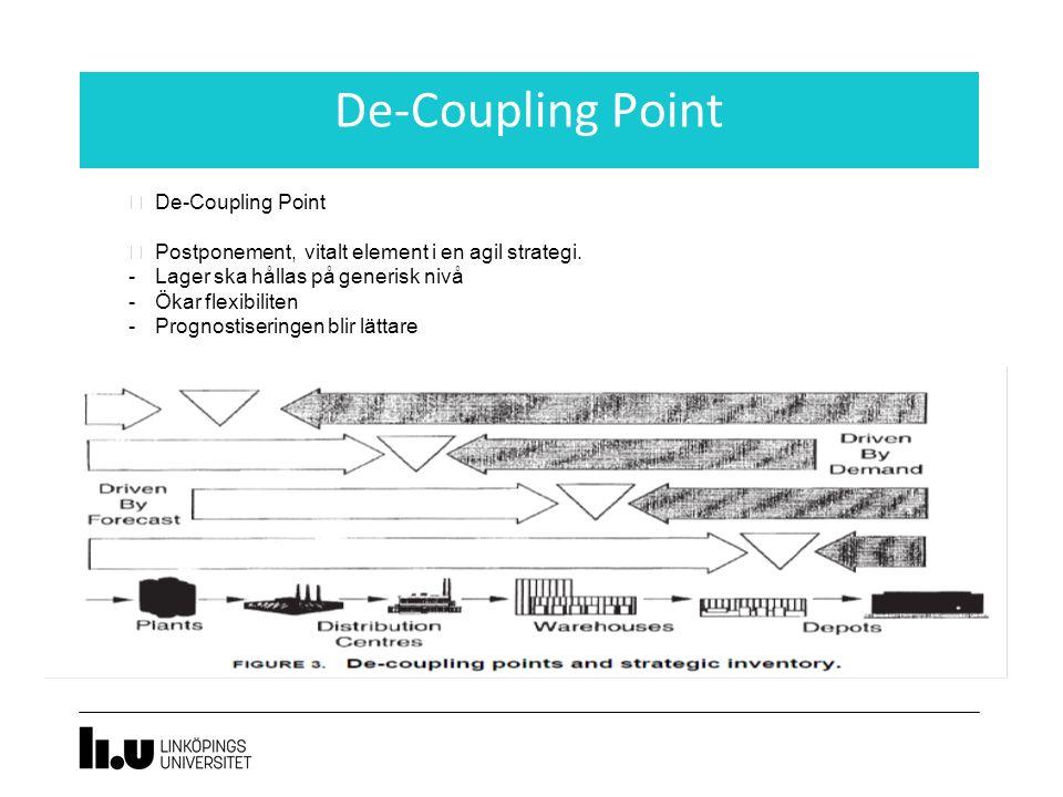 De-Coupling Point ★ De-Coupling Point ★ Postponement, vitalt element i en agil strategi. -Lager ska hållas på generisk nivå -Ökar flexibiliten -Progno