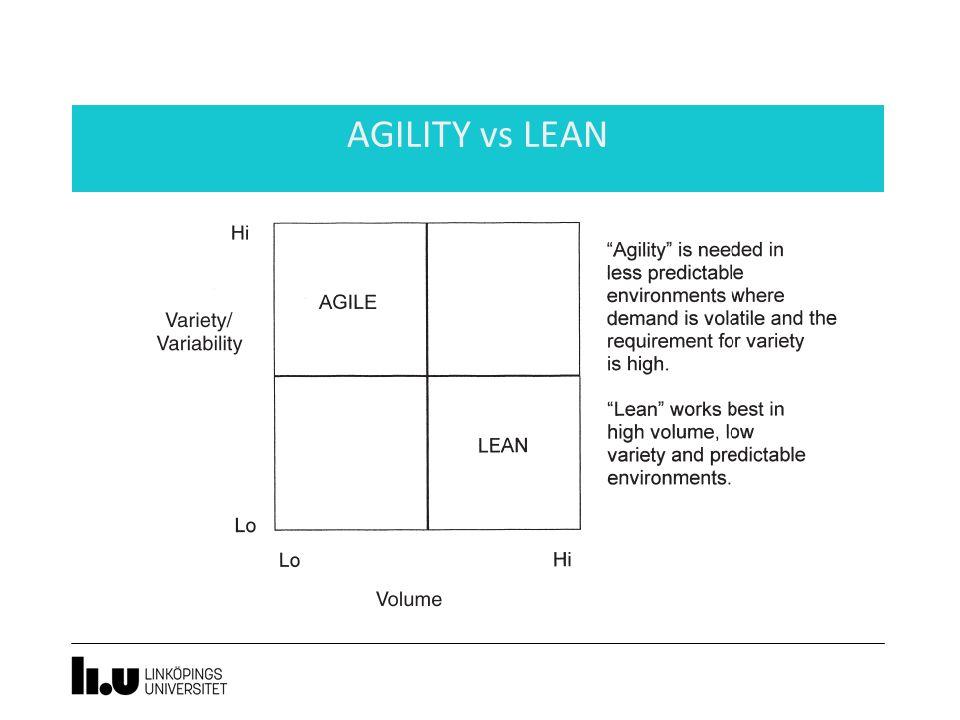 PUSH: Fokus på produktivitet (Lean) Prognostisering på generisk nivå Stora volymer (kostnadseffektiv) Produktivitetsmaximering AGILITY vs LEAN PULL: Fokus på kunds efterfrågan (Agile) Enligt efterfrågan Postponement Effektivitetsmaximering Customer Order Decoupling Point (CODP) Strategic inventory