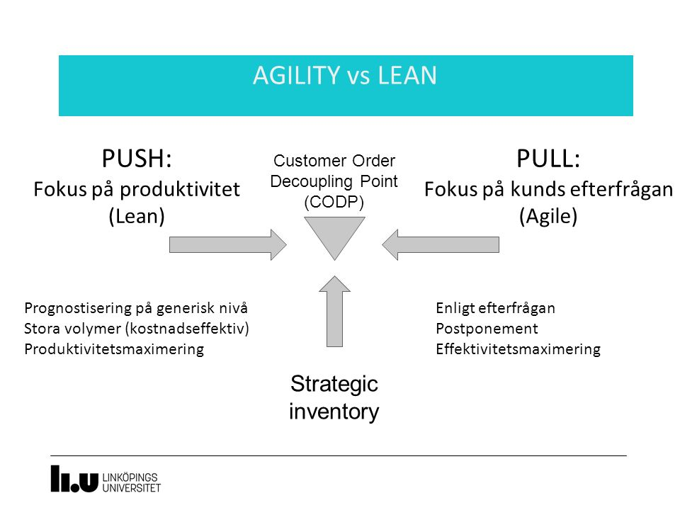 PUSH: Fokus på produktivitet (Lean) Prognostisering på generisk nivå Stora volymer (kostnadseffektiv) Produktivitetsmaximering AGILITY vs LEAN PULL: Fokus på kunds efterfrågan (Agile) Enligt efterfrågan Postponement Effektivitetsmaximering Customer Order Decoupling Point (CODP) Strategic inventory