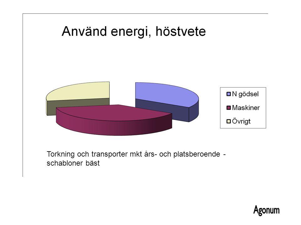 2016-09-26Christer Nilsson Jordbearbetning i odlingssystemet, Lönnstorp 2000-2006 Korn (förfrukt sockerbetor) –Höst: 1 ggr kultivator (≤10 cm) –Vår: ev.