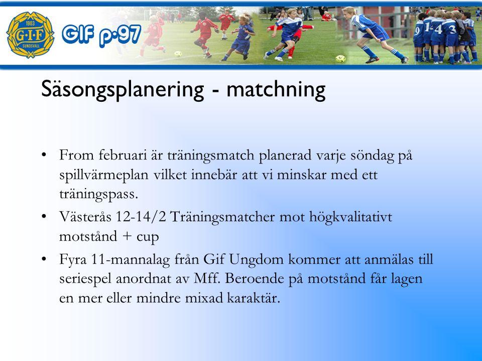 Säsongsplanering - tävling Gif Sundsvall Cup, Nordichallen, 30/1 - 31/1 GIF/Kubencupen, Kubenfältet, 16/4 - 18/4 Nordic top 12, Umeå, 24/4 - 25/4 Nörhalne cup, Danmark Aalborg, 12/5 - 16/5 Hudik cup, Hudiksvall, 18/6 - 20/6 13-års turneringen, Lomma, 27/6 - 2/7 Mid Nordic Cup, Timrå, 5 /8 - 8/8 Höstcup, oktober, ev Örebro.