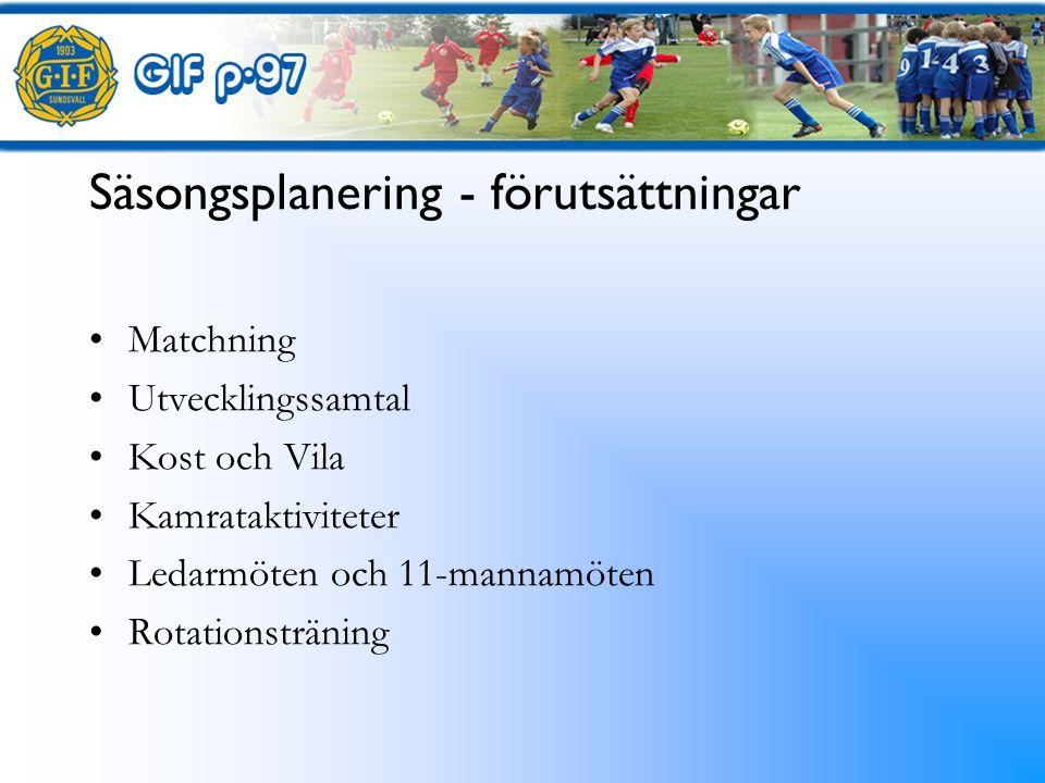 Säsongsplanering - förutsättningar Matchning Utvecklingssamtal Kost och Vila Kamrataktiviteter Ledarmöten och 11-mannamöten Rotationsträning