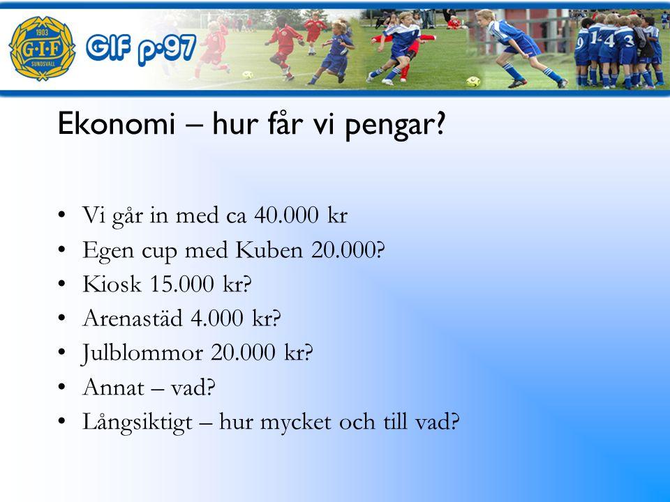 Ekonomi – hur får vi pengar. Vi går in med ca 40.000 kr Egen cup med Kuben 20.000.