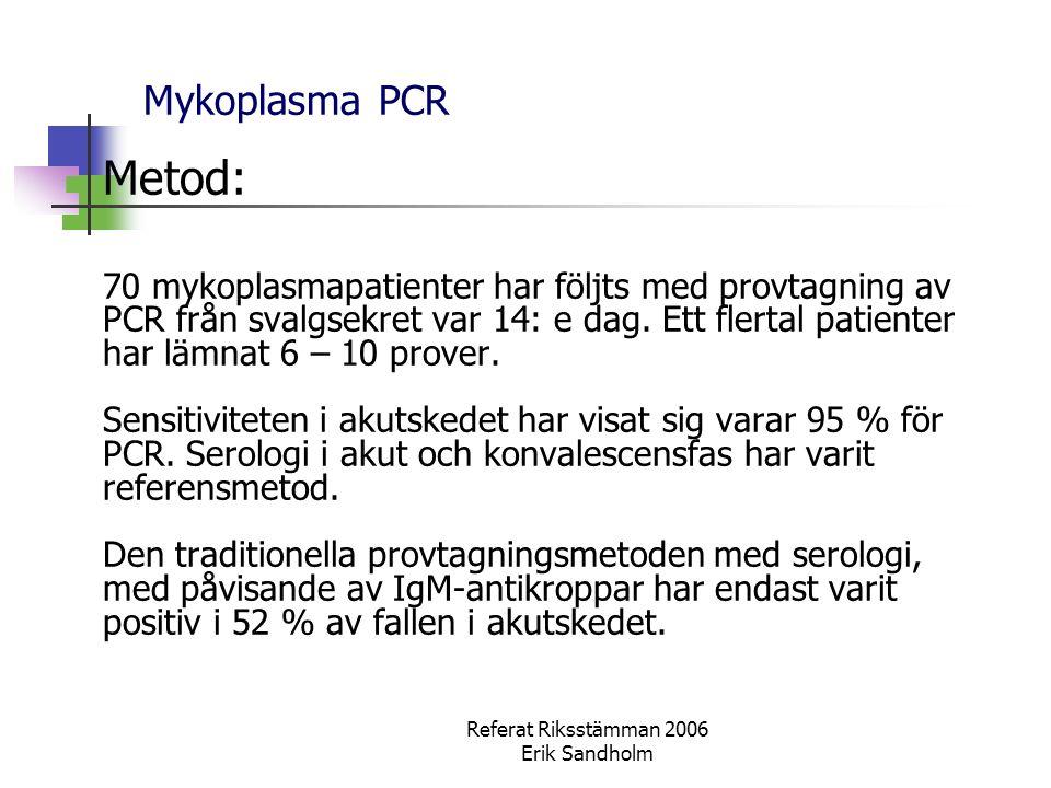 Referat Riksstämman 2006 Erik Sandholm Mykoplasma PCR Metod: 70 mykoplasmapatienter har följts med provtagning av PCR från svalgsekret var 14: e dag.