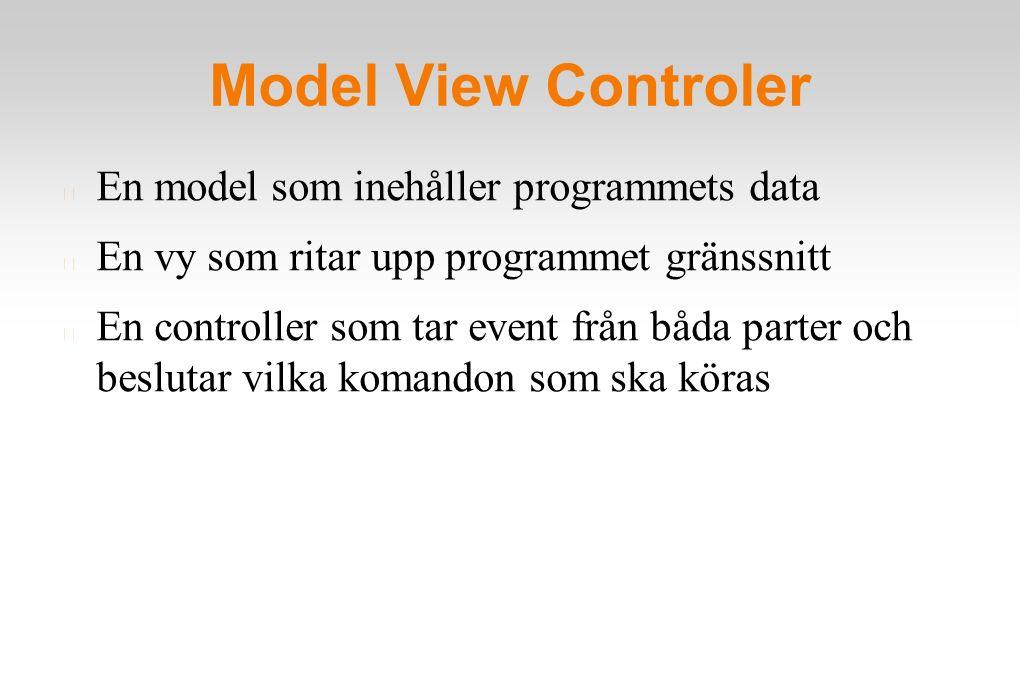 Model View Controler En model som inehåller programmets data En vy som ritar upp programmet gränssnitt En controller som tar event från båda parter och beslutar vilka komandon som ska köras