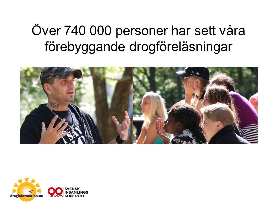 Över 740 000 personer har sett våra förebyggande drogföreläsningar