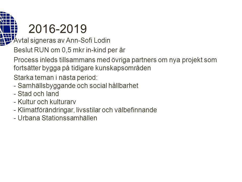 2016-2019 Avtal signeras av Ann-Sofi Lodin Beslut RUN om 0,5 mkr in-kind per år Process inleds tillsammans med övriga partners om nya projekt som fortsätter bygga på tidigare kunskapsområden Starka teman i nästa period: - Samhällsbyggande och social hållbarhet - Stad och land - Kultur och kulturarv - Klimatförändringar, livsstilar och välbefinnande - Urbana Stationssamhällen