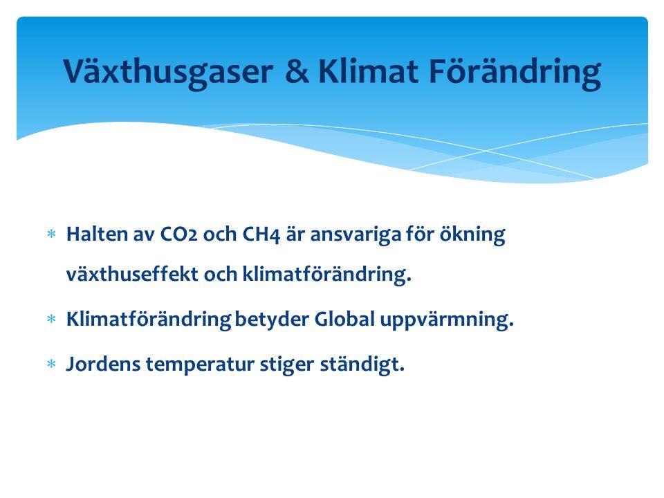 Växthusgaser & Klimat Förändring  Halten av CO2 och CH4 är ansvariga för ökning växthuseffekt och klimatförändring.