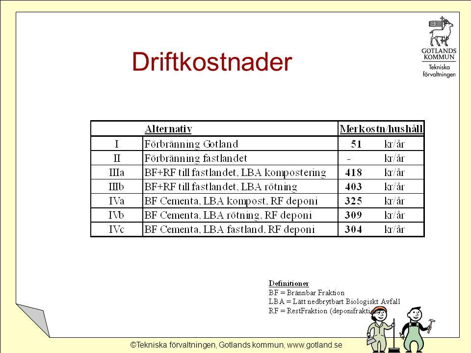 ©Tekniska förvaltningen, Gotlands kommun, www.gotland.se Driftkostnader