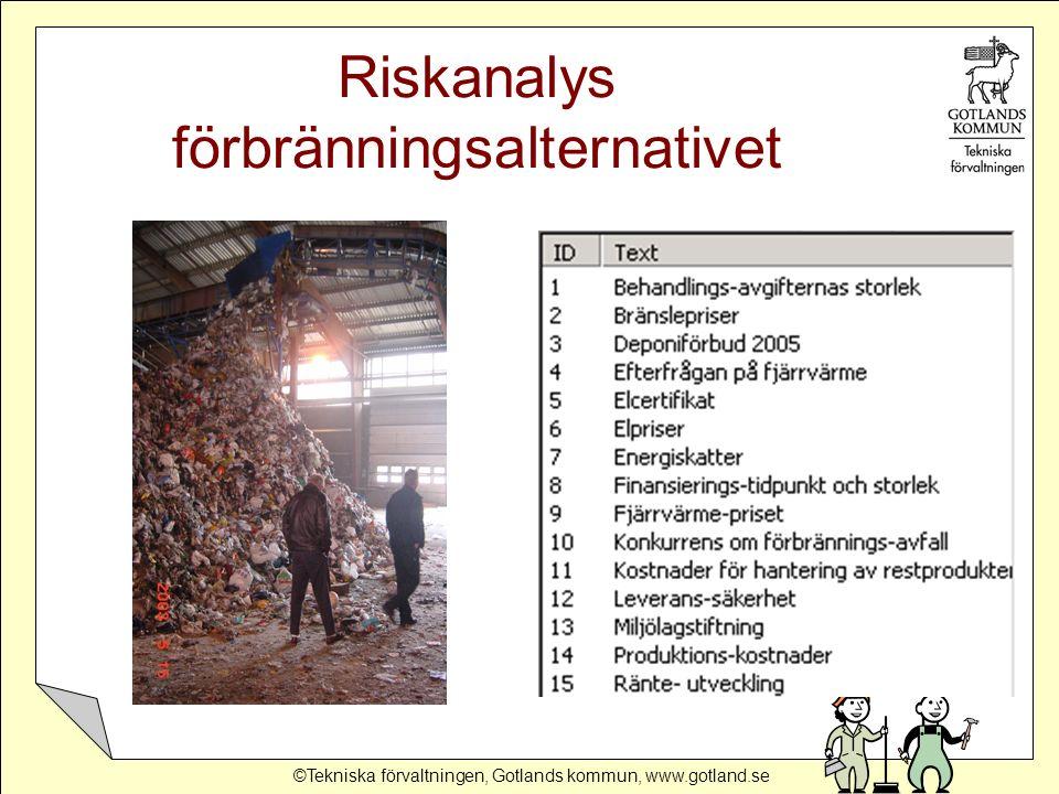 ©Tekniska förvaltningen, Gotlands kommun, www.gotland.se Riskanalys förbränningsalternativet