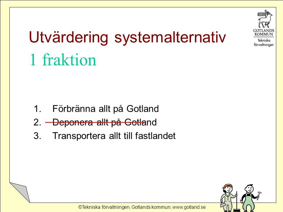 ©Tekniska förvaltningen, Gotlands kommun, www.gotland.se Utvärdering systemalternativ 4.Förbränna BF, deponera RF+LBA 5.Förbränna BF, RF+LBA till fastlandet 6.Deponera RF+BF, kompostera LBA 7.Förbränna RF+BF, kompostera LBA 8.RF+BF till fastlandet, kompostera LBA 9.Deponera RF+BF, röta LBA 10.Förbränna RF+BF, röta LBA 11.RF+BF till fastlandet, röta LBA 2 fraktioner _______________________________________