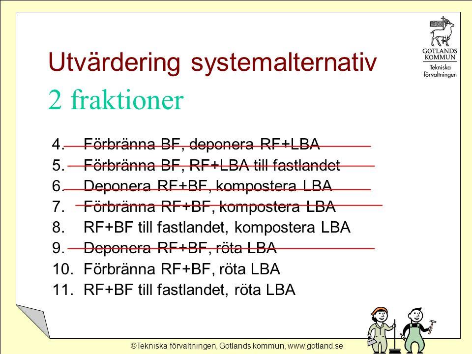 ©Tekniska förvaltningen, Gotlands kommun, www.gotland.se Utvärdering systemalternativ 4.Förbränna BF, deponera RF+LBA 5.Förbränna BF, RF+LBA till fast