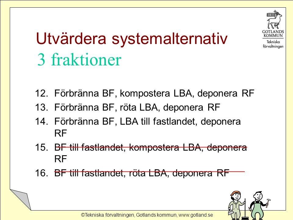 ©Tekniska förvaltningen, Gotlands kommun, www.gotland.se Utvärdera systemalternativ 12.Förbränna BF, kompostera LBA, deponera RF 13.Förbränna BF, röta LBA, deponera RF 14.Förbränna BF, LBA till fastlandet, deponera RF 15.BF till fastlandet, kompostera LBA, deponera RF 16.BF till fastlandet, röta LBA, deponera RF 3 fraktioner _______________________________________
