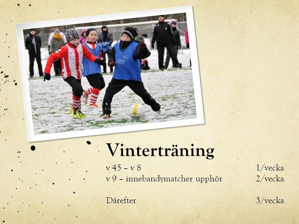 Vinterträning v 45 – v 81/vecka v 9 – innebandymatcher upphör2/vecka Därefter3/vecka