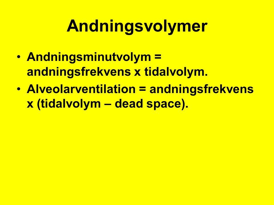 Andningsvolymer Andningsminutvolym = andningsfrekvens x tidalvolym.