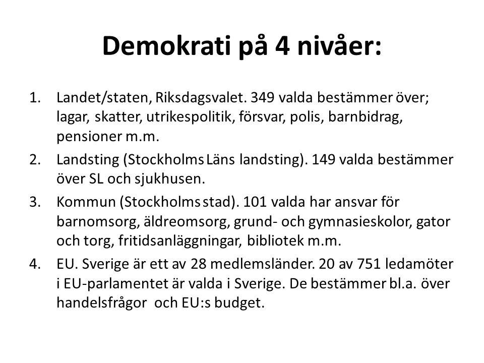 Demokrati på 4 nivåer: 1.Landet/staten, Riksdagsvalet.