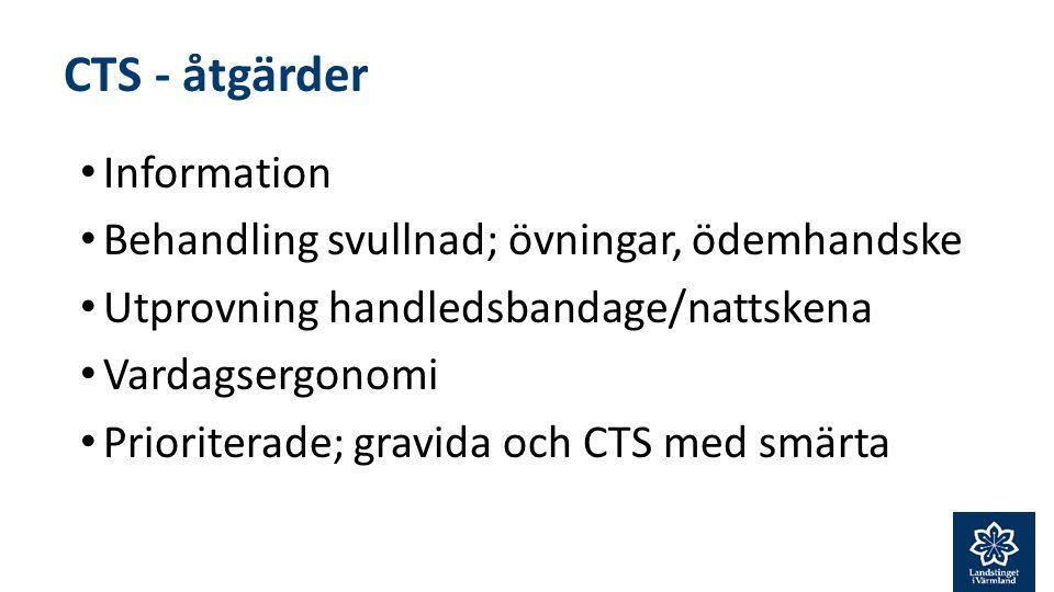 CTS - åtgärder Information Behandling svullnad; övningar, ödemhandske Utprovning handledsbandage/nattskena Vardagsergonomi Prioriterade; gravida och CTS med smärta