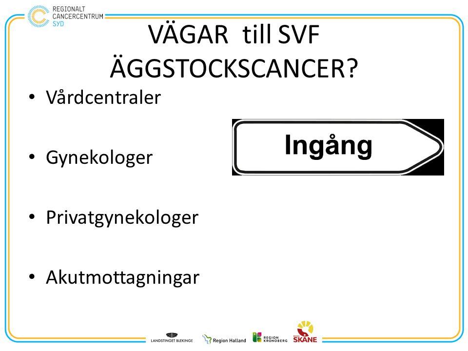 VÄGAR till SVF ÄGGSTOCKSCANCER Vårdcentraler Gynekologer Privatgynekologer Akutmottagningar